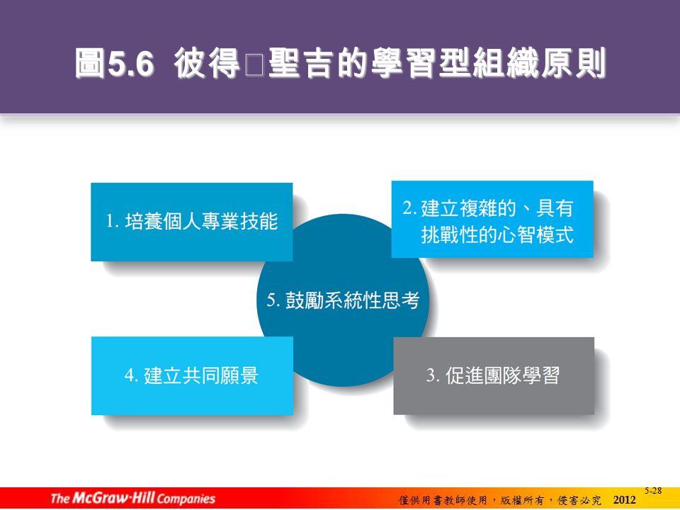 5-28 圖 5.6 彼得‧聖吉的學習型組織原則 5-28