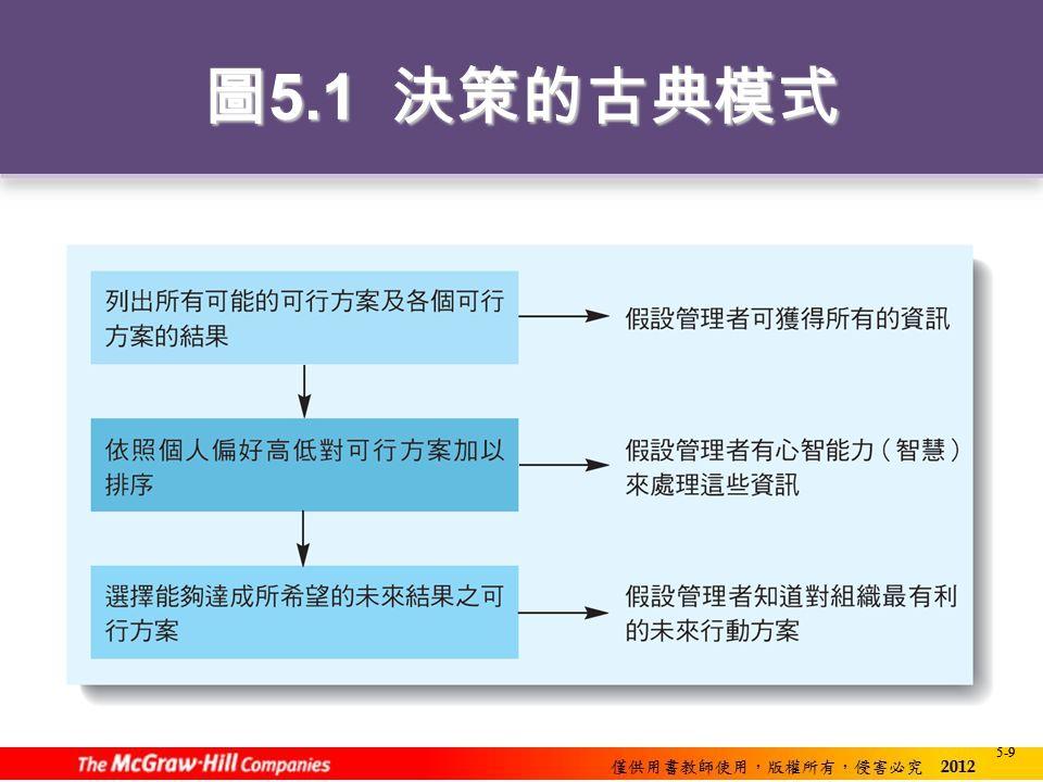 5-9 圖 5.1 決策的古典模式 5-9
