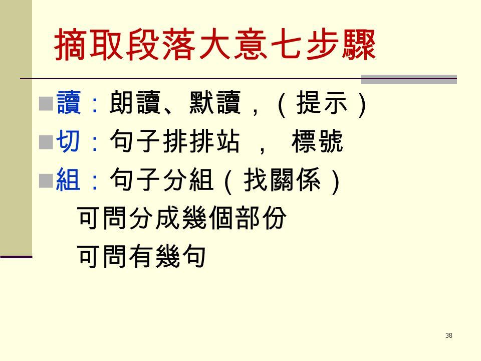 摘取段落大意七步驟 讀:朗讀、默讀,(提示) 切:句子排排站 , 標號 組:句子分組(找關係) 可問分成幾個部份 可問有幾句 38