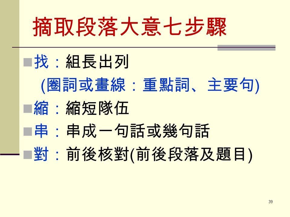 摘取段落大意七步驟 找:組長出列 ( 圈詞或畫線:重點詞、主要句 ) 縮:縮短隊伍 串:串成一句話或幾句話 對:前後核對 ( 前後段落及題目 ) 39