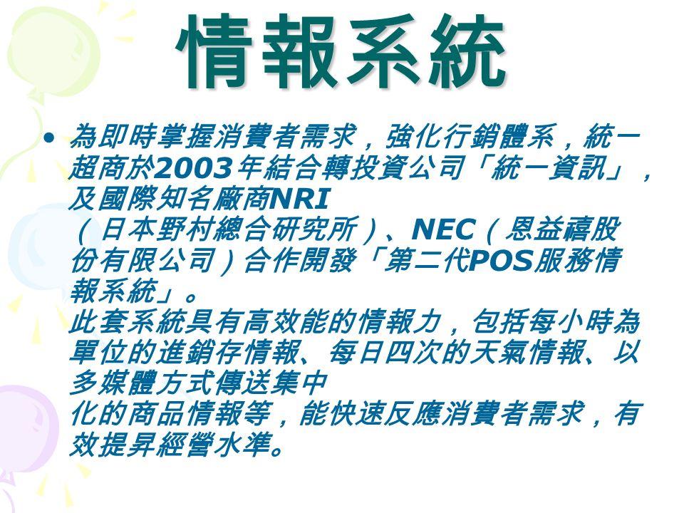 情報系統 為即時掌握消費者需求,強化行銷體系,統一 超商於 2003 年結合轉投資公司「統一資訊」, 及國際知名廠商 NRI (日本野村總合研究所)、 NEC (恩益禧股 份有限公司)合作開發「第二代 POS 服務情 報系統」。 此套系統具有高效能的情報力,包括每小時為 單位的進銷存情報、每日四次的天氣情報、以 多媒體方式傳送集中 化的商品情報等,能快速反應消費者需求,有 效提昇經營水準。
