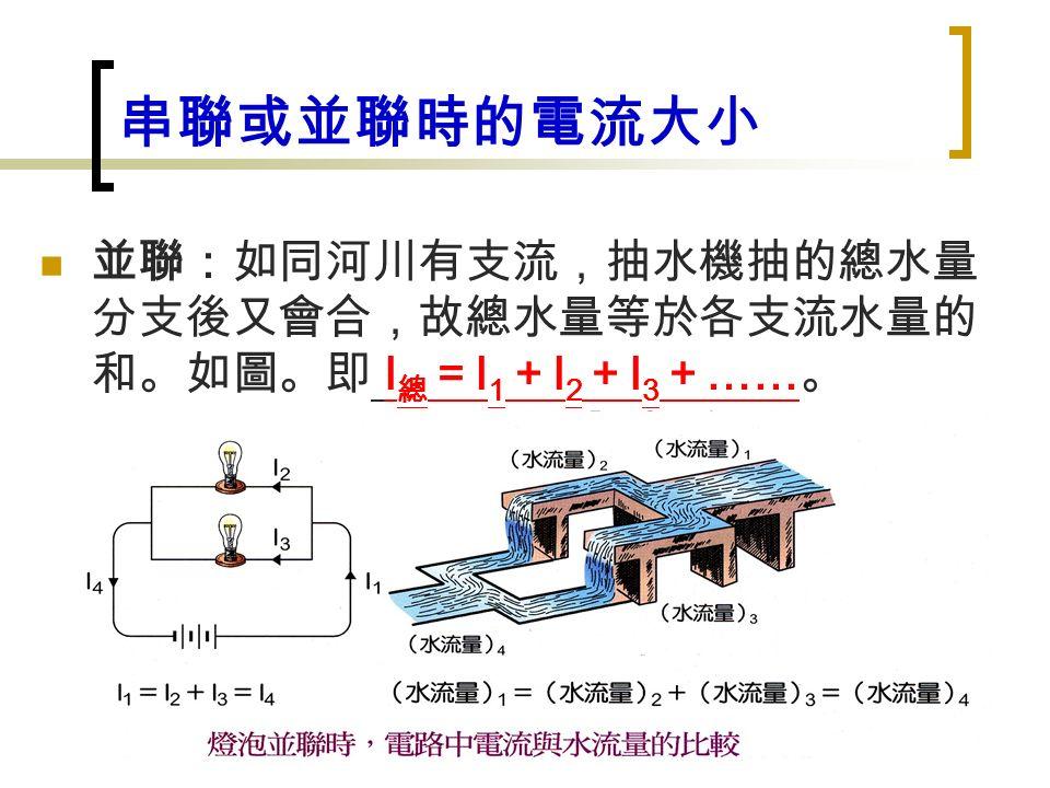 串聯或並聯時的電流大小 並聯:如同河川有支流,抽水機抽的總水量 分支後又會合,故總水量等於各支流水量的 和。如圖。即 I 總 = I 1 + I 2 + I 3 + …… 。