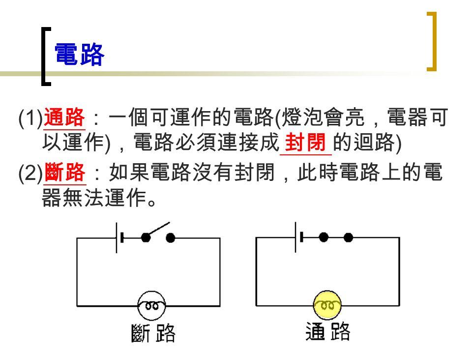 電路 (1) 通路:一個可運作的電路 ( 燈泡會亮,電器可 以運作 ) ,電路必須連接成 封閉 的迴路 ) (2) 斷路:如果電路沒有封閉,此時電路上的電 器無法運作。
