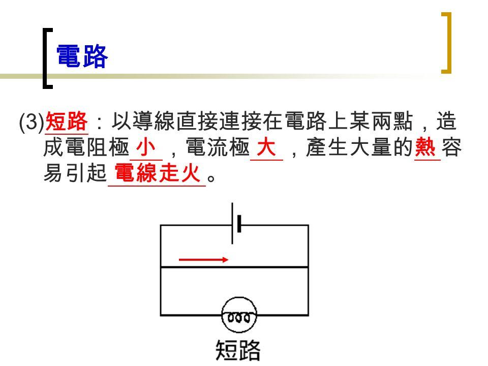 電路 (3) 短路:以導線直接連接在電路上某兩點,造 成電阻極 小 ,電流極 大 ,產生大量的熱 容 易引起 電線走火 。