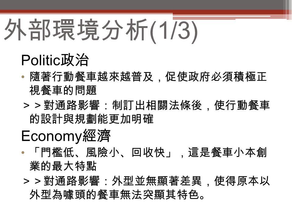 外部環境分析 (1/3) Politic 政治 隨著行動餐車越來越普及,促使政府必須積極正 視餐車的問題 >>對通路影響:制訂出相關法條後,使行動餐車 的設計與規劃能更加明確 Economy 經濟 「門檻低、風險小、回收快」,這是餐車小本創 業的最大特點 >>對通路影響:外型並無顯著差異,使得原本以 外型為噱頭的餐車無法突顯其特色。