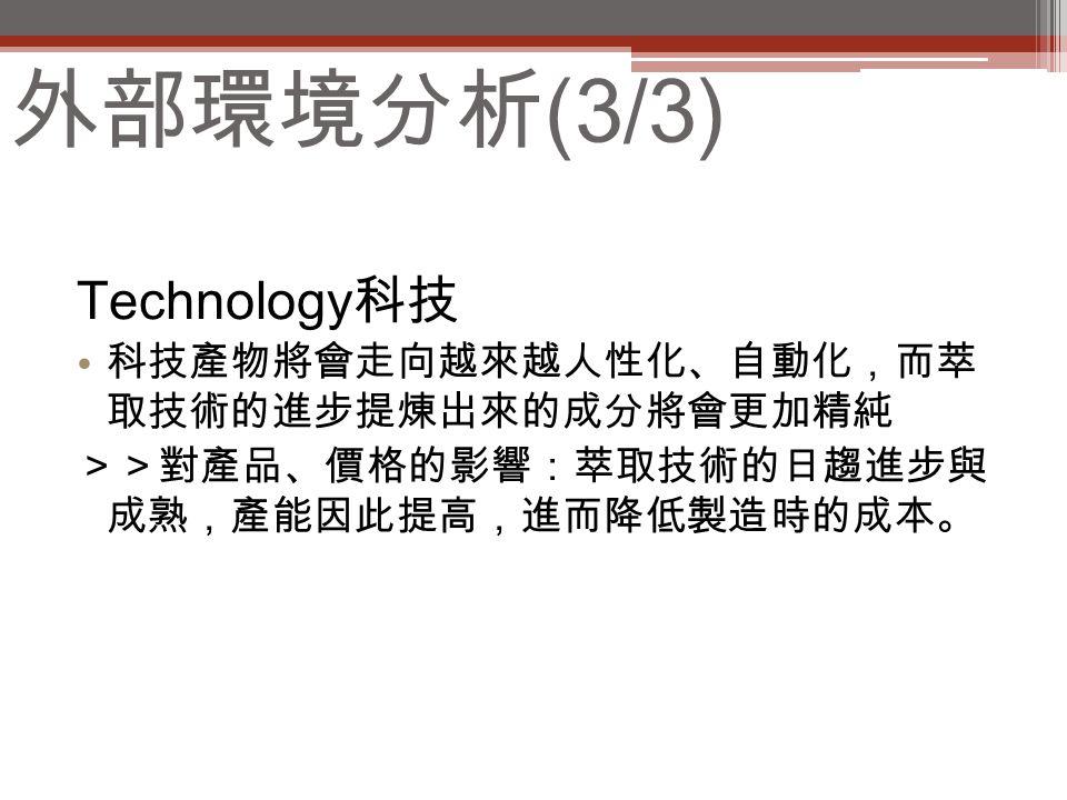 外部環境分析 (3/3) Technology 科技 科技產物將會走向越來越人性化、自動化,而萃 取技術的進步提煉出來的成分將會更加精純 >>對產品、價格的影響:萃取技術的日趨進步與 成熟,產能因此提高,進而降低製造時的成本。