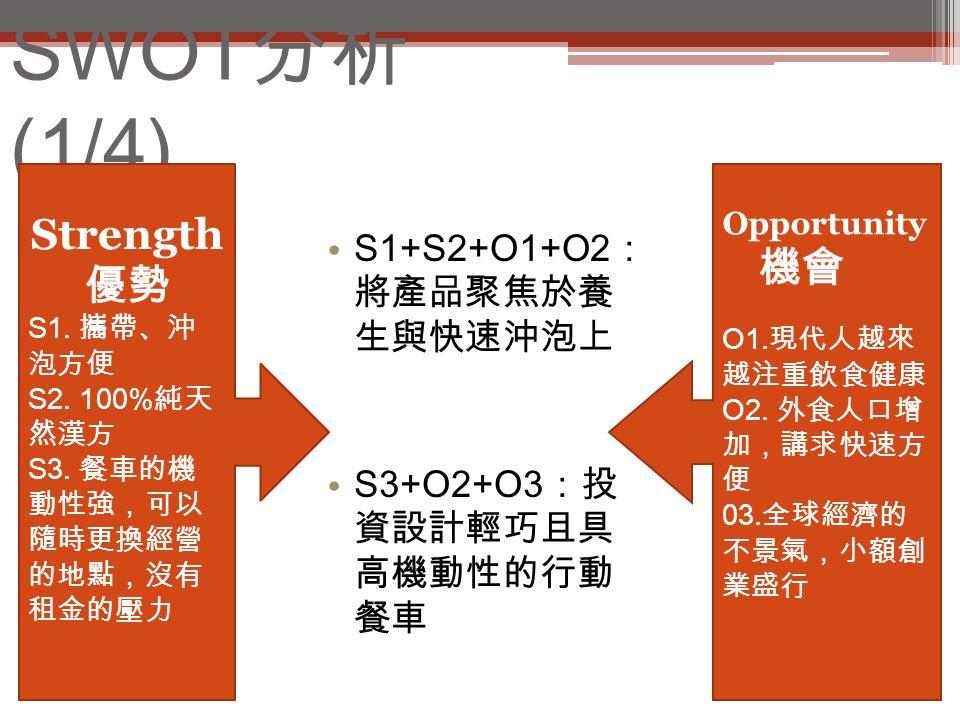 SWOT 分析 (1/4) S1+S2+O1+O2 : 將產品聚焦於養 生與快速沖泡上 S3+O2+O3 :投 資設計輕巧且具 高機動性的行動 餐車 Strength 優勢 S1.