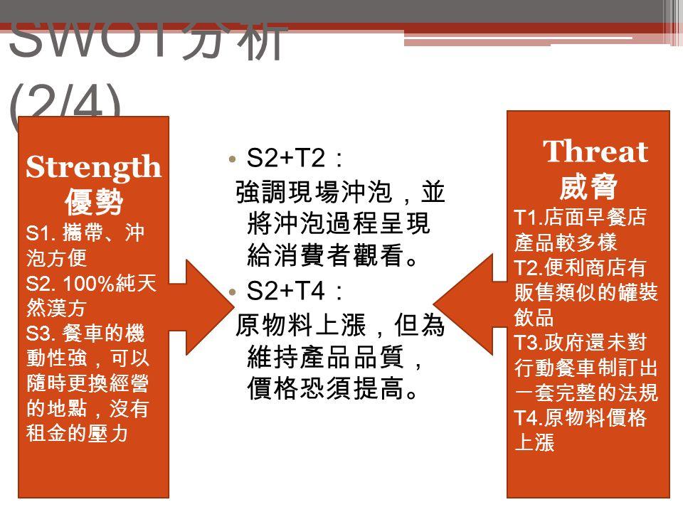 SWOT 分析 (2/4) S2+T2 : 強調現場沖泡,並 將沖泡過程呈現 給消費者觀看。 S2+T4 : 原物料上漲,但為 維持產品品質, 價格恐須提高。 Strength 優勢 S1.