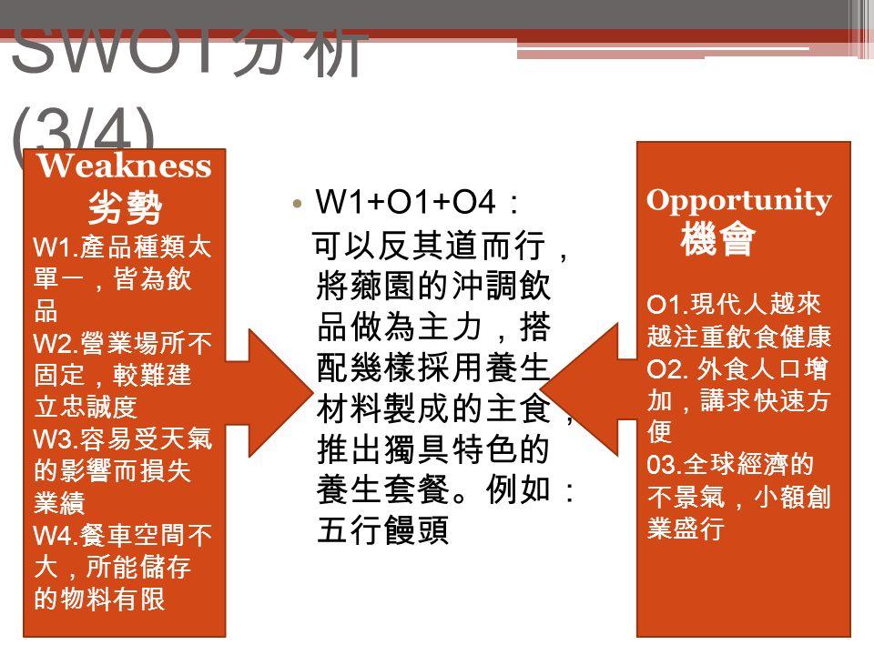 SWOT 分析 (3/4) W1+O1+O4 : 可以反其道而行, 將薌園的沖調飲 品做為主力,搭 配幾樣採用養生 材料製成的主食, 推出獨具特色的 養生套餐。例如: 五行饅頭 Weakness 劣勢 W1.