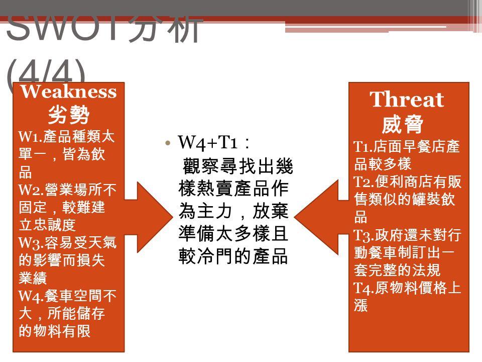 SWOT 分析 (4/4) W4+T1 : 觀察尋找出幾 樣熱賣產品作 為主力,放棄 準備太多樣且 較冷門的產品 Weakness 劣勢 W1.