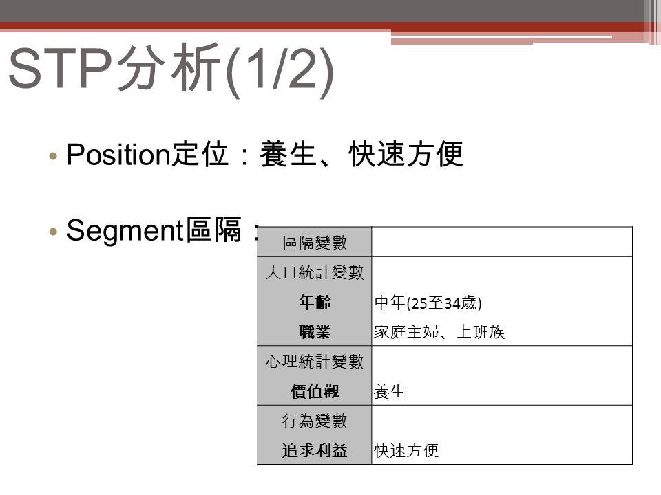 STP 分析 (1/2) Position 定位:養生、快速方便 Segment 區隔: 區隔變數 人口統計變數 年齡 職業 中年 (25 至 34 歲 ) 家庭主婦、上班族 心理統計變數 價值觀養生 行為變數 追求利益快速方便