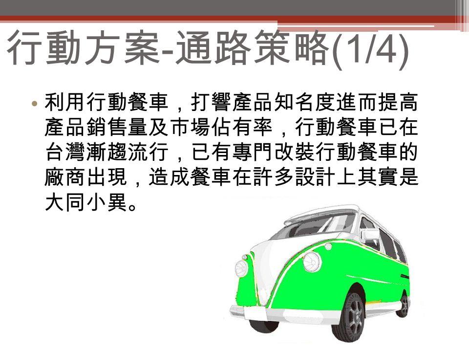行動方案 - 通路策略 (1/4) 利用行動餐車,打響產品知名度進而提高 產品銷售量及市場佔有率,行動餐車已在 台灣漸趨流行,已有專門改裝行動餐車的 廠商出現,造成餐車在許多設計上其實是 大同小異。