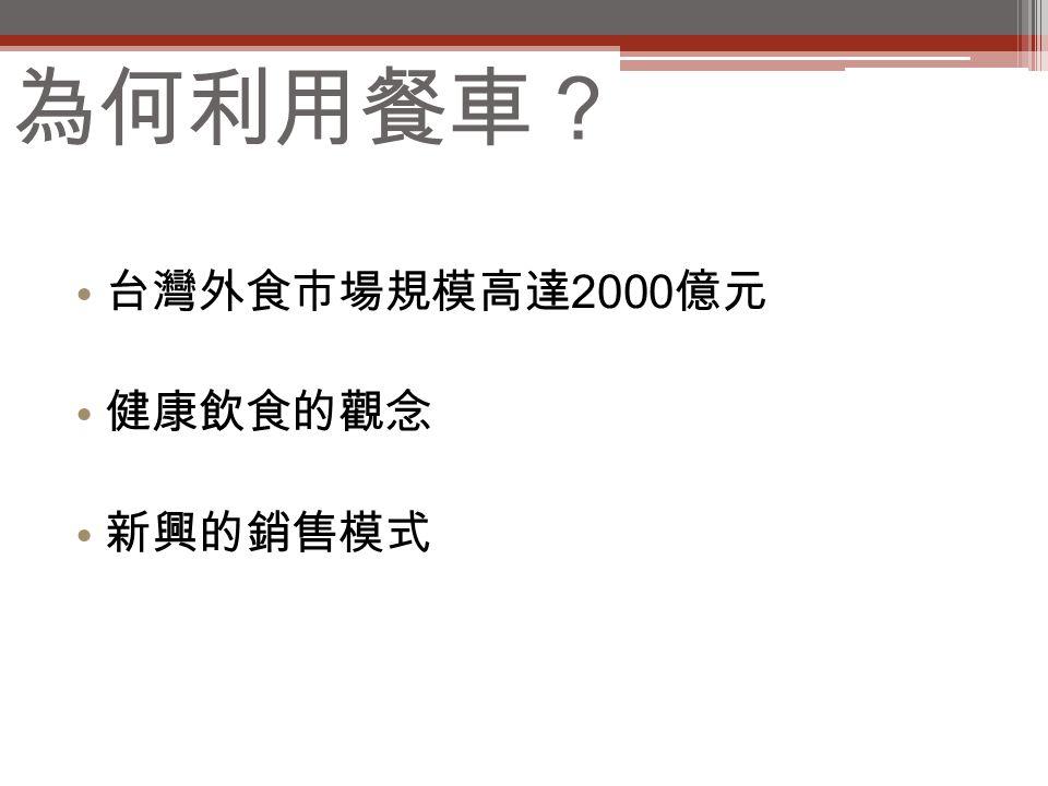 為何利用餐車? 台灣外食市場規模高達 2000 億元 健康飲食的觀念 新興的銷售模式