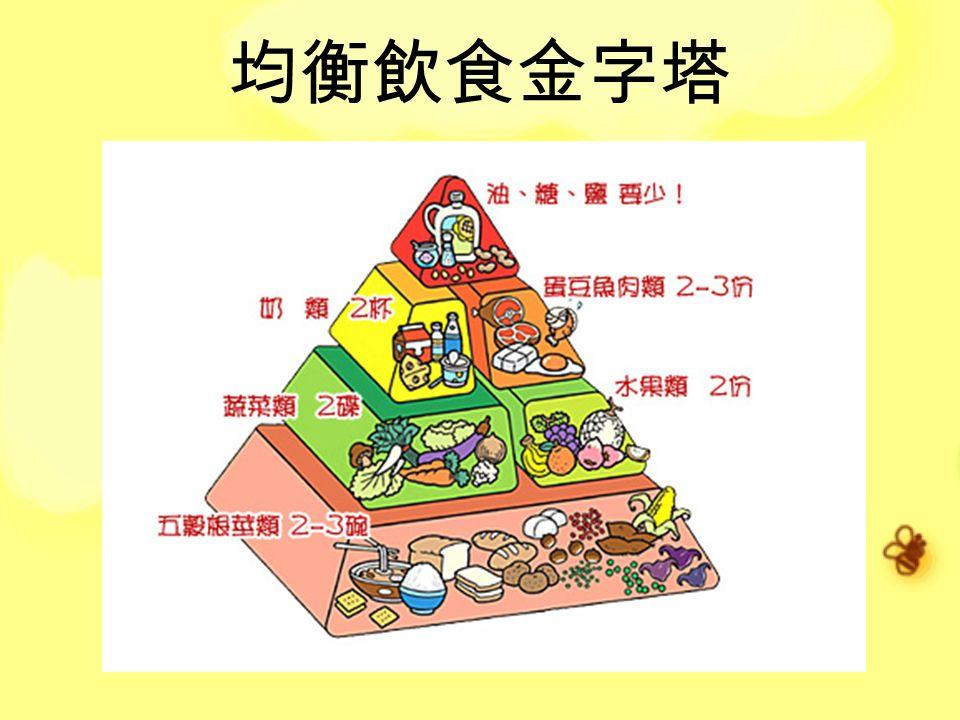 均衡飲食金字塔