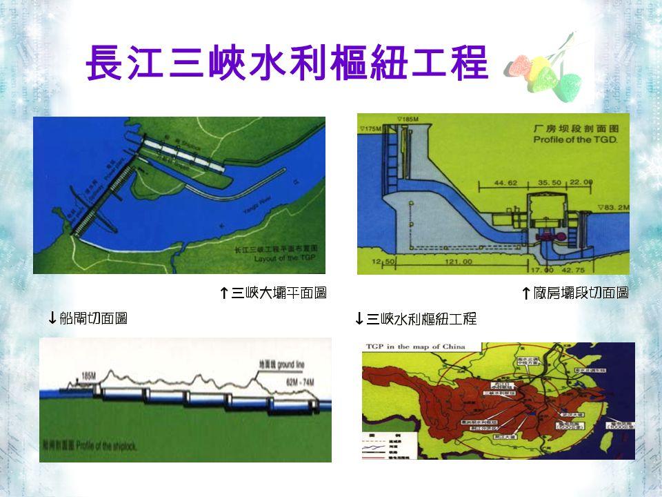 長江三峽水利樞紐工程