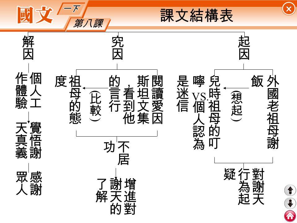 第八課 課文結構表 VS.