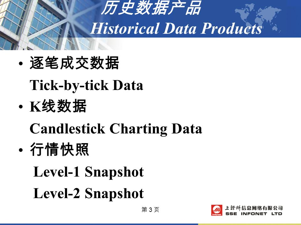 第 3 页 历史数据产品 Historical Data Products 逐笔成交数据 Tick-by-tick Data K 线数据 Candlestick Charting Data 行情快照 Level-1 Snapshot Level-2 Snapshot