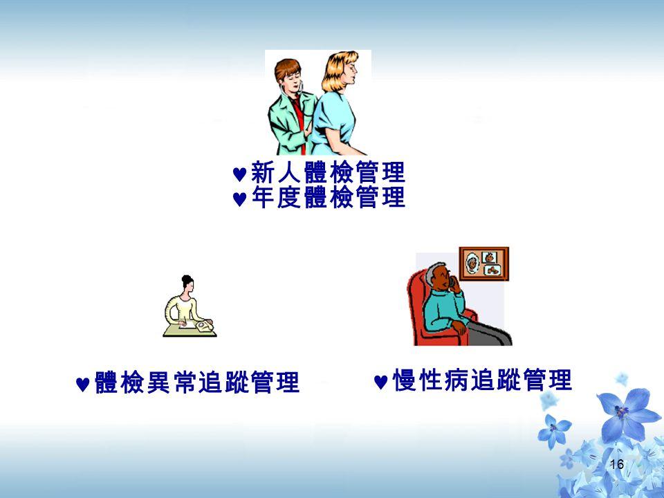 16 新人體檢管理 年度體檢管理 體檢異常追蹤管理 慢性病追蹤管理