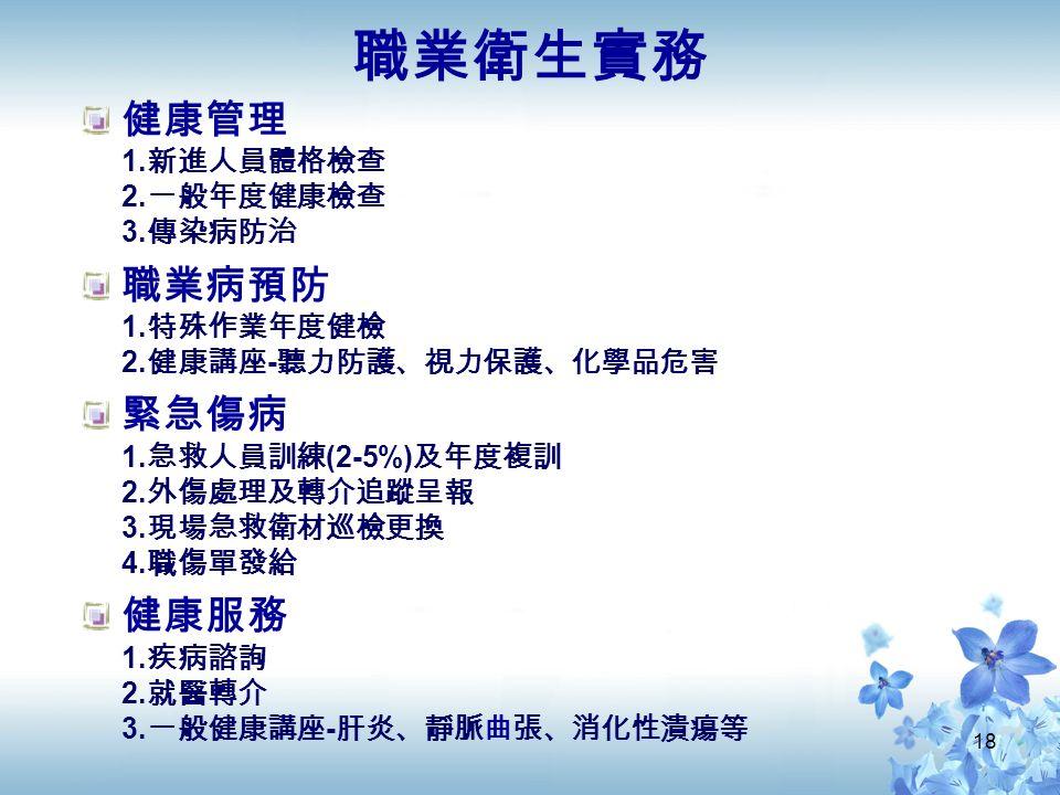 18 職業衛生實務 健康管理 1. 新進人員體格檢查 2. 一般年度健康檢查 3. 傳染病防治 職業病預防 1.
