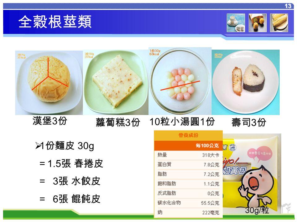 13 10 粒小湯圓 1 份 蘿蔔糕 3 份 漢堡 3 份  1 份麵皮 30g = 1.5 張 春捲皮 = 3 張 水餃皮 = 6 張 餛飩皮 全穀根莖類 30g/ 粒 壽司 3 份