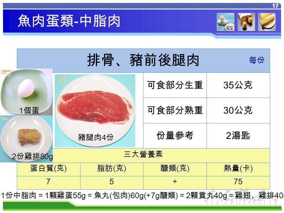17 熱量 ( 卡 ) 醣類 ( 克 ) 脂肪 ( 克 ) 蛋白質 ( 克 ) 75 + 57 三大營養素 2 湯匙份量參考 30 公克可食部分熟重 35 公克可食部分生重 排骨、豬前後腿肉 每份 魚肉蛋類 - 中脂肉 1 份中脂肉= 1 顆雞蛋 55g =魚丸 ( 包肉 )60g(+7g 醣類 ) = 2 顆貢丸 40g =雞翅、雞排 40g 1 個蛋 2 份雞排 80g 豬腿肉 4 份