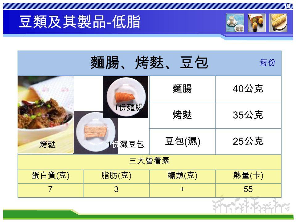 19 熱量 ( 卡 ) 醣類 ( 克 ) 脂肪 ( 克 ) 蛋白質 ( 克 ) 55 + 37 三大營養素 25 公克豆包 ( 濕 ) 35 公克烤麩 40 公克麵腸 麵腸、烤麩、豆包 每份 豆類及其製品 - 低脂 烤麩 1 份麵腸 1 份濕豆包
