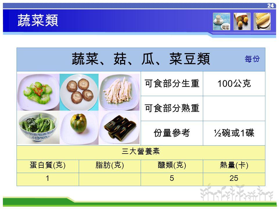 24 熱量 ( 卡 ) 醣類 ( 克 ) 脂肪 ( 克 ) 蛋白質 ( 克 ) 2551 三大營養素 ½ 碗或 1 碟份量參考 可食部分熟重 100 公克可食部分生重 蔬菜、菇、瓜、菜豆類 每份 蔬菜類