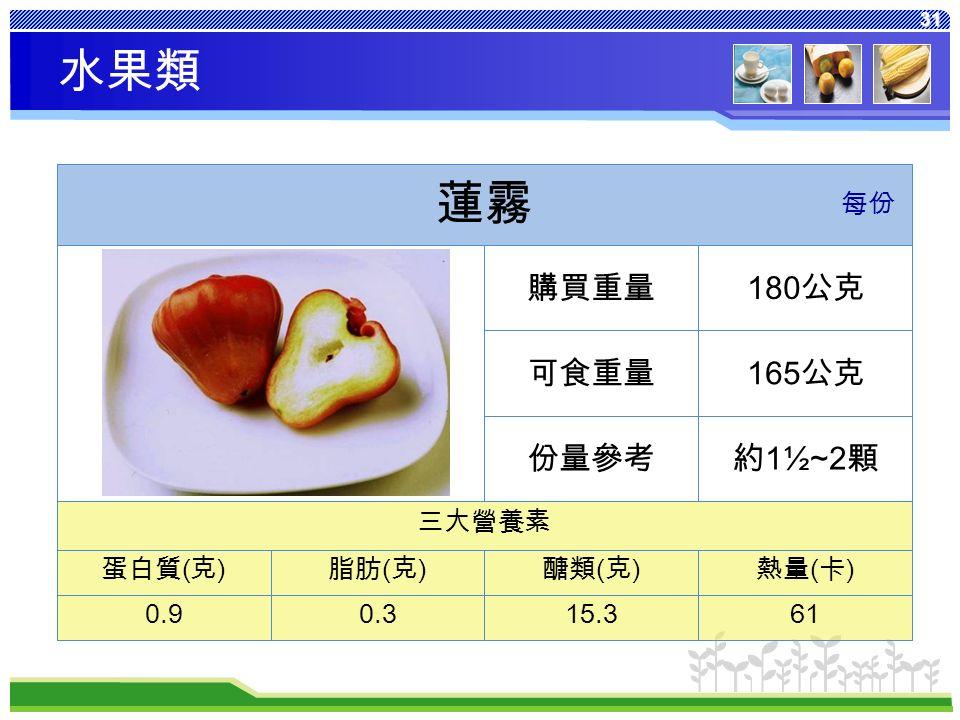 31 熱量 ( 卡 ) 醣類 ( 克 ) 脂肪 ( 克 ) 蛋白質 ( 克 ) 6115.30.30.9 三大營養素 約 1½~2 顆份量參考 165 公克可食重量 180 公克購買重量 蓮霧 每份 水果類