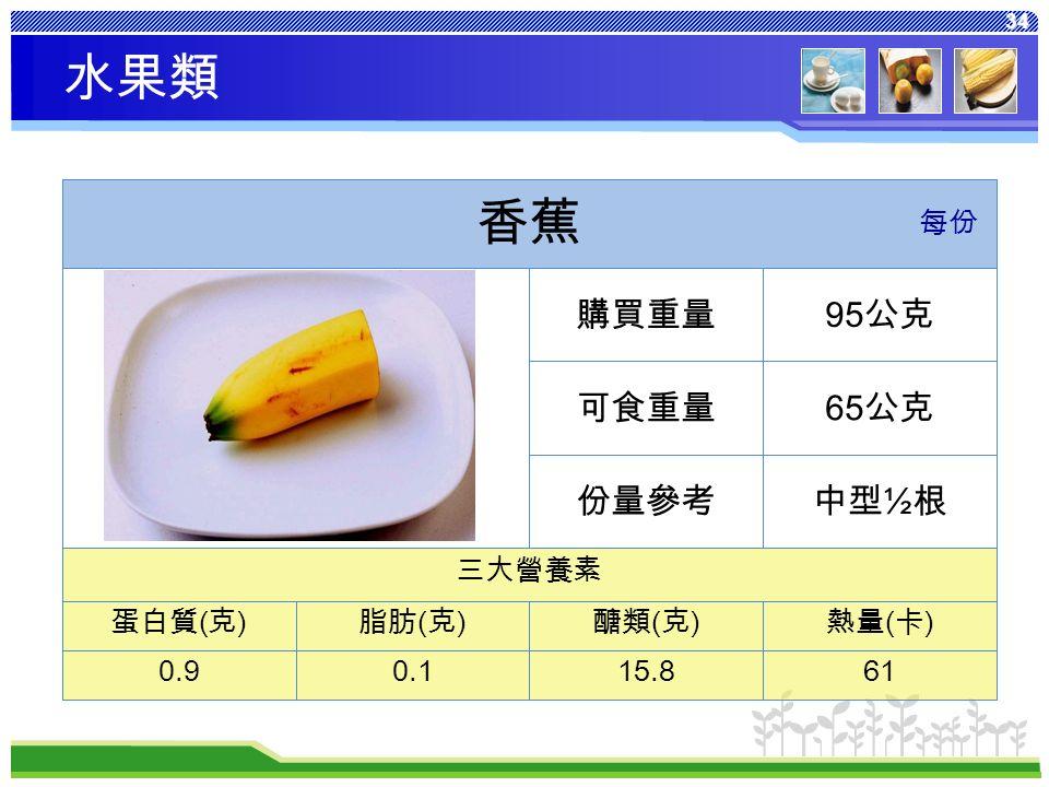 34 熱量 ( 卡 ) 醣類 ( 克 ) 脂肪 ( 克 ) 蛋白質 ( 克 ) 6115.80.10.9 三大營養素 中型 ½ 根份量參考 65 公克可食重量 95 公克購買重量 香蕉 每份 水果類