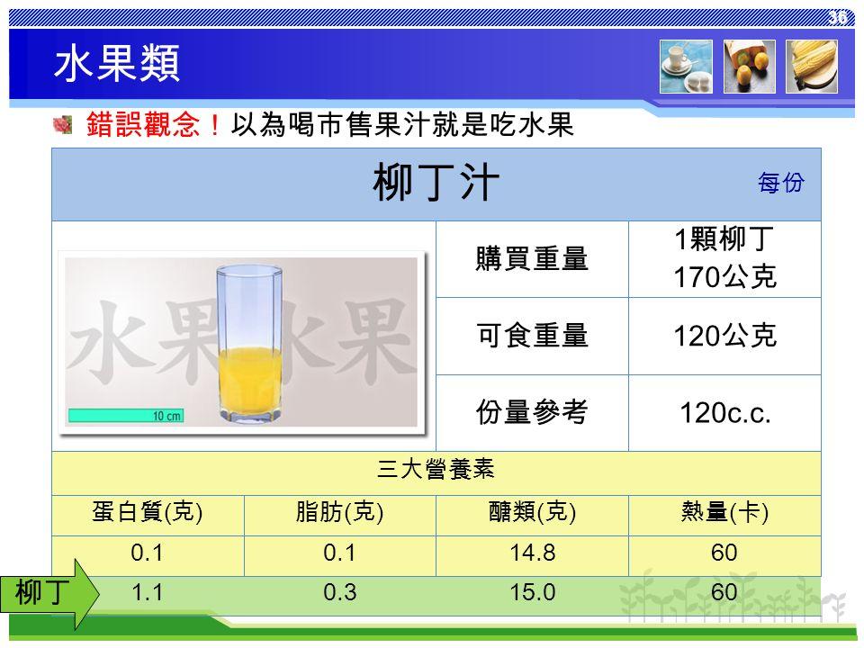 36 熱量 ( 卡 ) 醣類 ( 克 ) 脂肪 ( 克 ) 蛋白質 ( 克 ) 6014.80.1 三大營養素 120c.c.