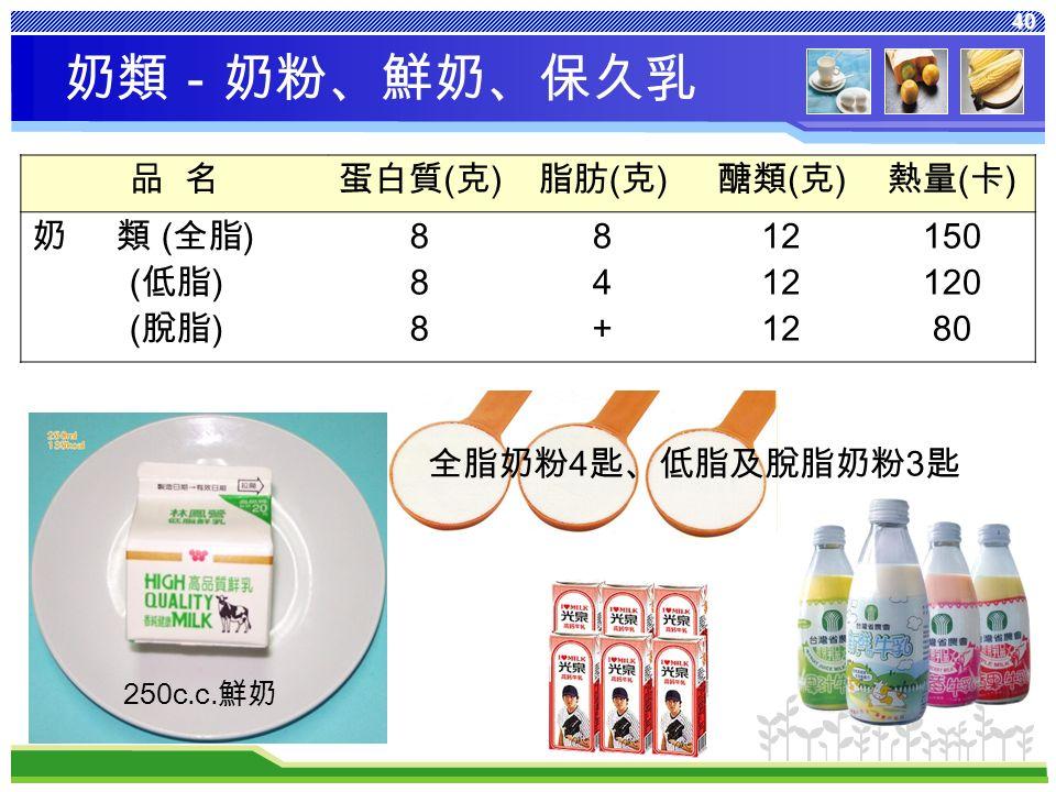 40 品 名蛋白質 ( 克 ) 脂肪 ( 克 ) 醣類 ( 克 ) 熱量 ( 卡 ) 奶 類 ( 全脂 ) ( 低脂 ) ( 脫脂 ) 888888 84+84+ 12 150 120 80 奶類-奶粉、鮮奶、保久乳 250c.c.