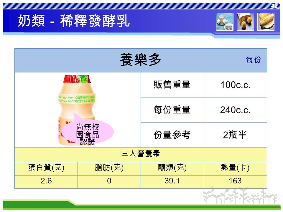 42 奶類-稀釋發酵乳 熱量 ( 卡 ) 醣類 ( 克 ) 脂肪 ( 克 ) 蛋白質 ( 克 ) 16339.102.6 三大營養素 2 瓶半份量參考 240c.c.