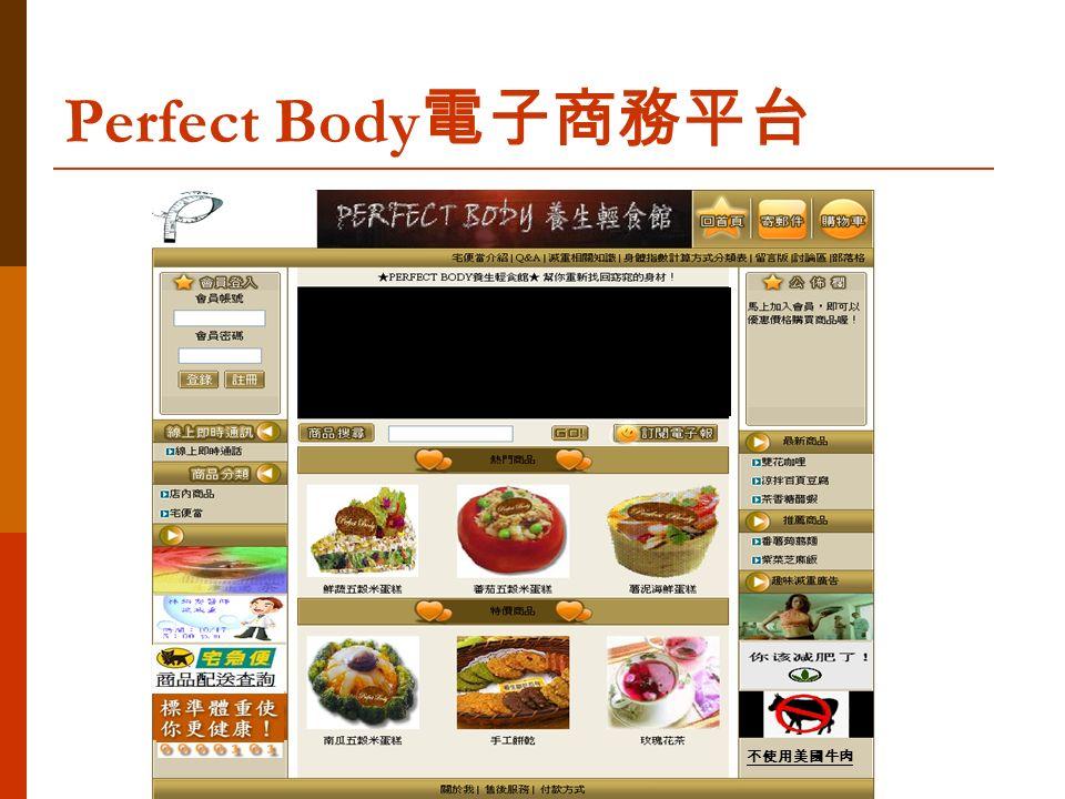 Perfect Body 電子商務平台 不使用美國牛肉