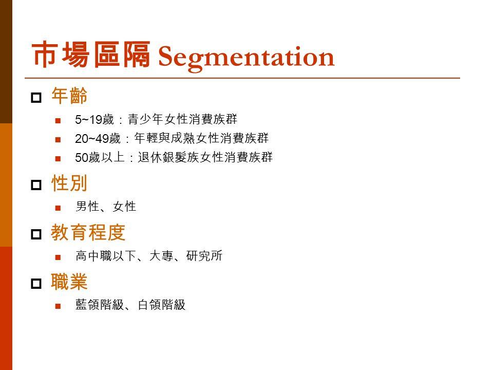 市場區隔 Segmentation  年齡 5~19 歲:青少年女性消費族群 20~49 歲:年輕與成熟女性消費族群 50 歲以上:退休銀髮族女性消費族群  性別 男性、女性  教育程度 高中職以下、大專、研究所  職業 藍領階級、白領階級