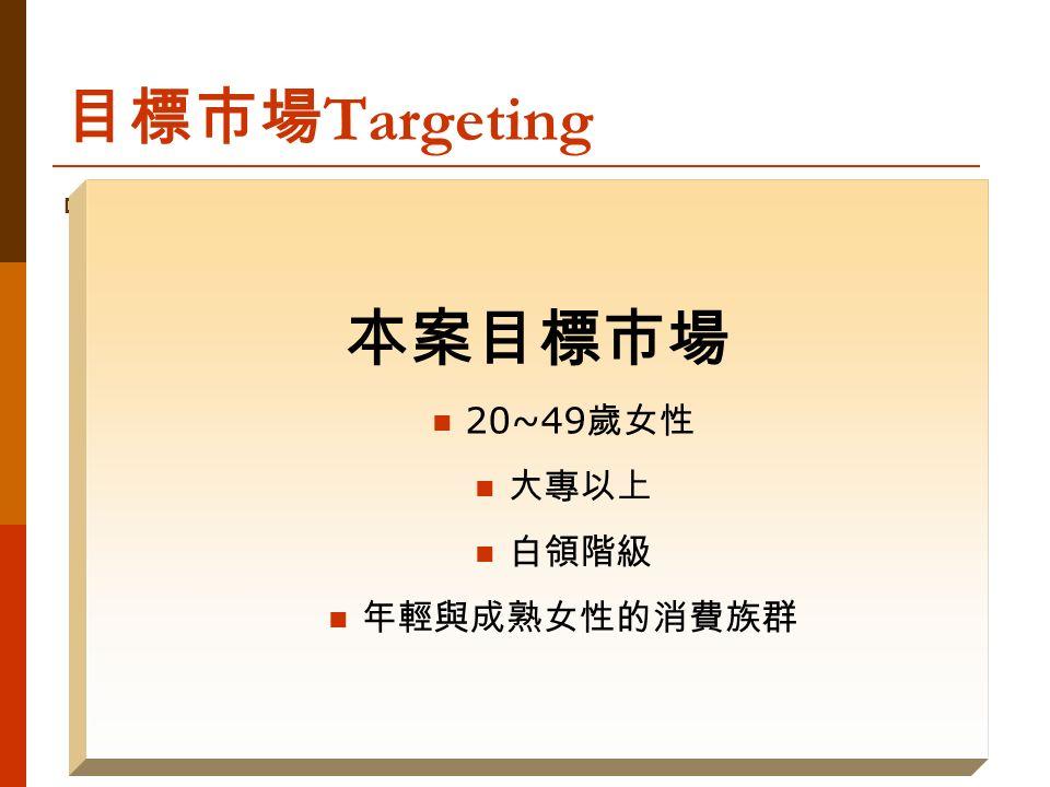 目標市場 Targeting  根據行政院主計處 2008 年人口統計資料, 15 歲以上女性人口 9,542,077 人。其中 15~19 歲女性人口 693,405 人, 20~49 歲女性人口 5,514,147 人, 50 歲以上女性人口 3,334,525 人。而 20~49 歲女性大專 畢業以上人口 1,172,000 人, 20~49 歲女性大專畢業以下人口 4,342,147 人。 本案目標市場 20~49 歲女性 大專以上 白領階級 年輕與成熟女性的消費族群