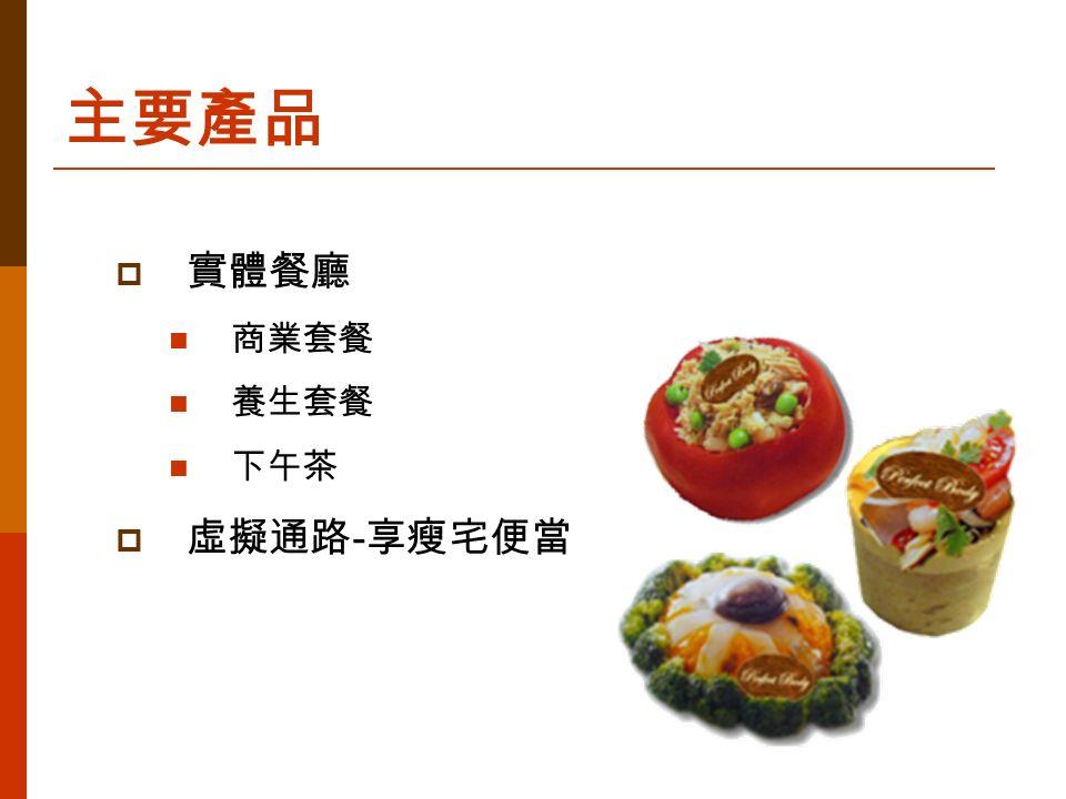  實體餐廳 商業套餐 養生套餐 下午茶  虛擬通路 - 享瘦宅便當 主要產品
