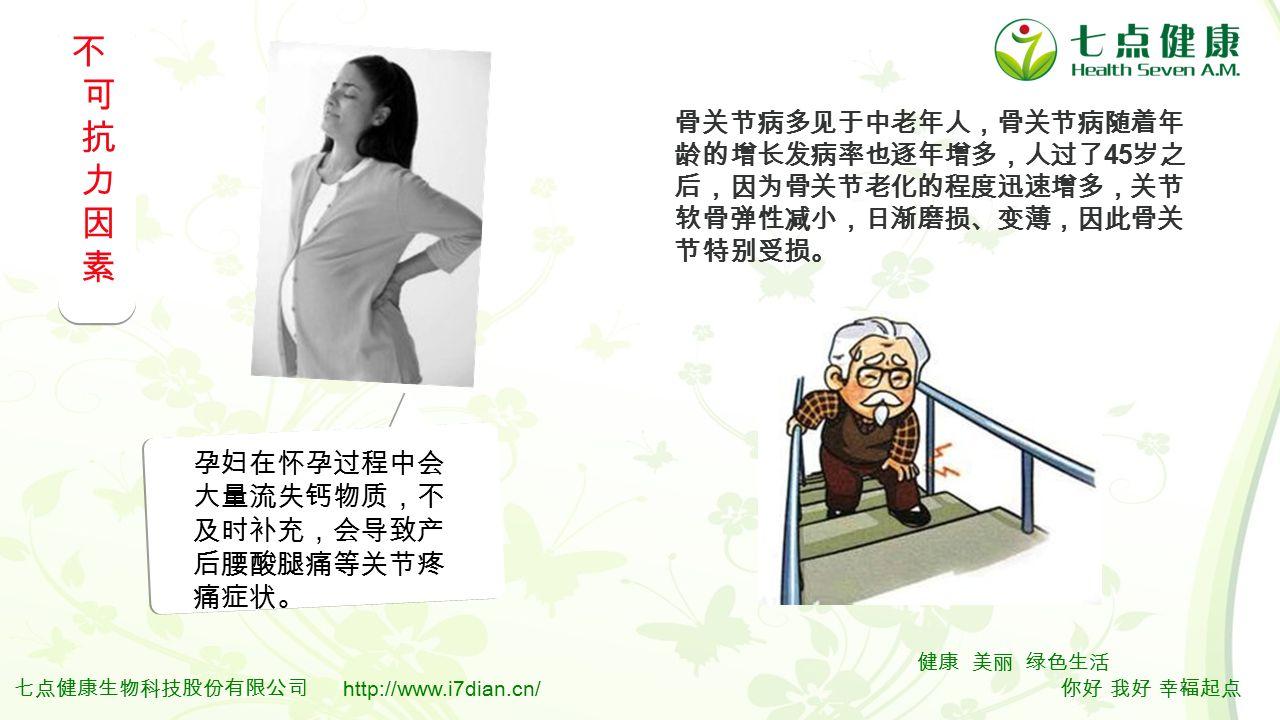 5 健康 美丽 绿色生活 你好 我好 幸福起点 七点健康生物科技股份有限公司 http://www.i7dian.cn/ 孕妇在怀孕过程中会 大量流失钙物质,不 及时补充,会导致产 后腰酸腿痛等关节疼 痛症状。 骨关节病多见于中老年人,骨关节病随着年 龄的增长发病率也逐年增多,人过了 45 岁之 后,因为骨关节老化的程度迅速增多,关节 软骨弹性减小,日渐磨损、变薄,因此骨关 节特别受损。 不 可 抗 力 因 素不 可 抗 力 因 素 不 可 抗 力 因 素不 可 抗 力 因 素