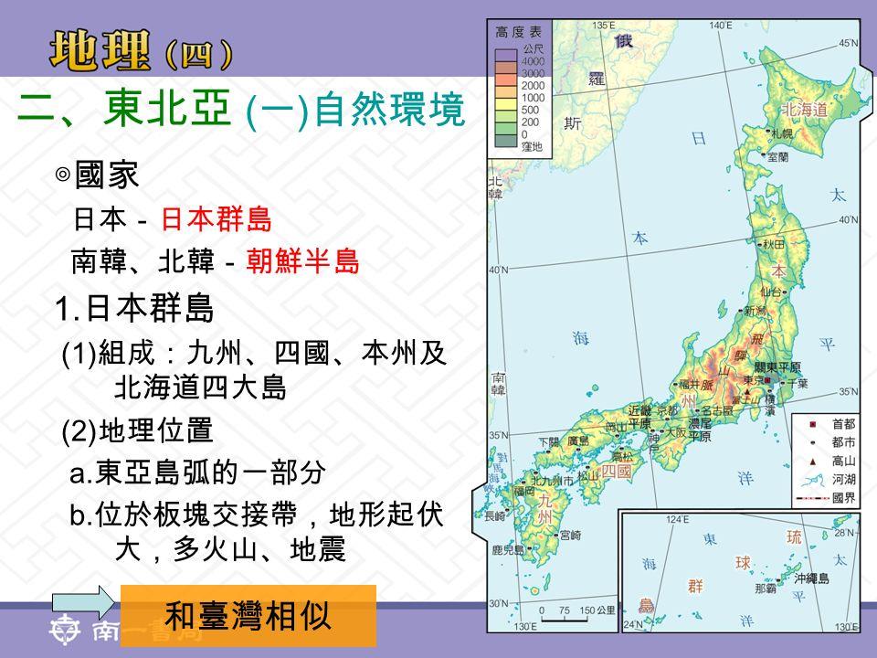 二、東北亞 ( 一 ) 自然環境 ◎國家 日本-日本群島 南韓、北韓-朝鮮半島 1. 日本群島 (1) 組成:九州、四國、本州及 北海道四大島 (2) 地理位置 a.