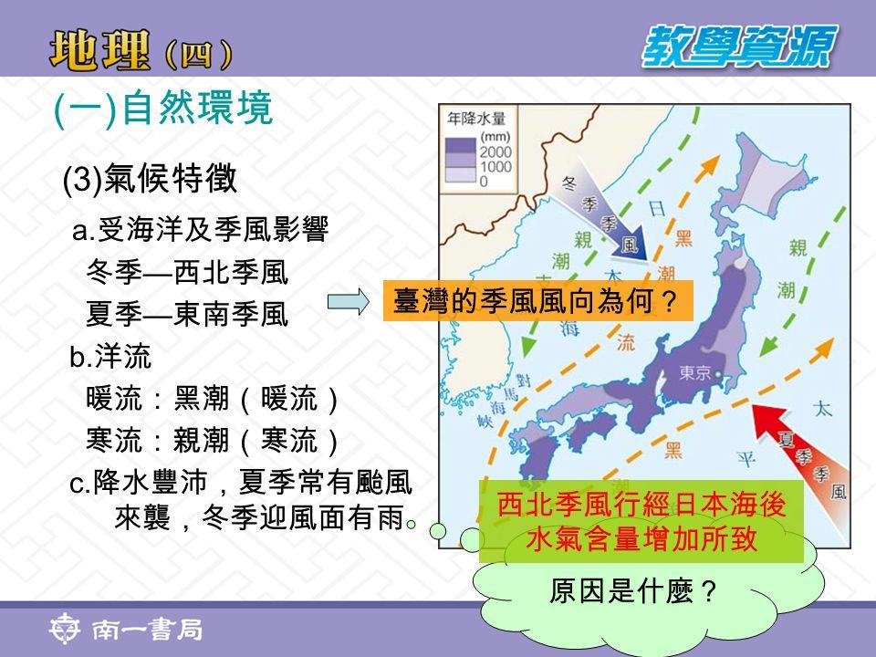 ( 一 ) 自然環境 (3) 氣候特徵 a. 受海洋及季風影響 冬季 — 西北季風 夏季 — 東南季風 b.