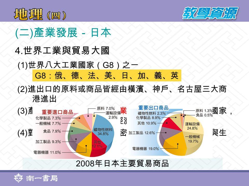 ( 二 ) 產業發展-日本 4.