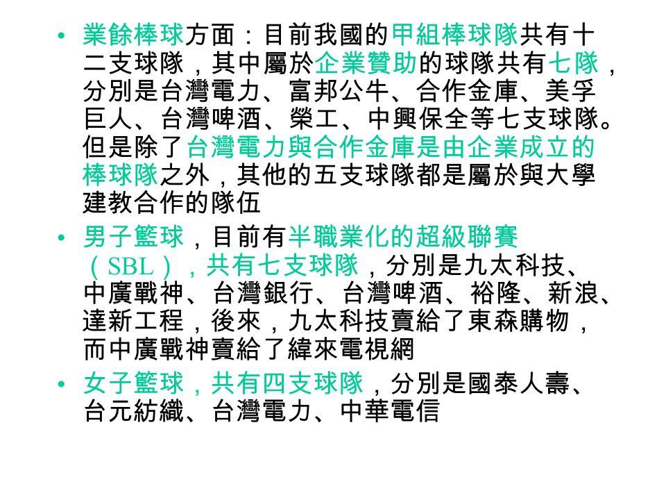 業餘棒球方面:目前我國的甲組棒球隊共有十 二支球隊,其中屬於企業贊助的球隊共有七隊, 分別是台灣電力、富邦公牛、合作金庫、美孚 巨人、台灣啤酒、榮工、中興保全等七支球隊。 但是除了台灣電力與合作金庫是由企業成立的 棒球隊之外,其他的五支球隊都是屬於與大學 建教合作的隊伍 男子籃球,目前有半職業化的超級聯賽 ( SBL ),共有七支球隊,分別是九太科技、 中廣戰神、台灣銀行、台灣啤酒、裕隆、新浪、 達新工程,後來,九太科技賣給了東森購物, 而中廣戰神賣給了緯來電視網 女子籃球,共有四支球隊,分別是國泰人壽、 台元紡織、台灣電力、中華電信