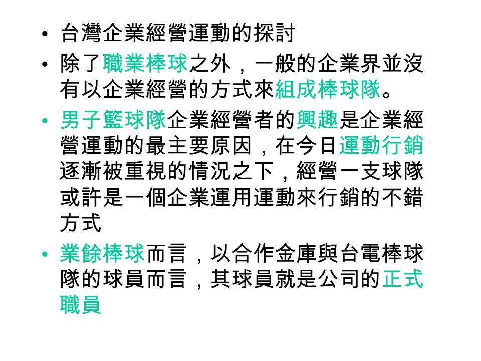 台灣企業經營運動的探討 除了職業棒球之外,一般的企業界並沒 有以企業經營的方式來組成棒球隊。 男子籃球隊企業經營者的興趣是企業經 營運動的最主要原因,在今日運動行銷 逐漸被重視的情況之下,經營一支球隊 或許是一個企業運用運動來行銷的不錯 方式 業餘棒球而言,以合作金庫與台電棒球 隊的球員而言,其球員就是公司的正式 職員