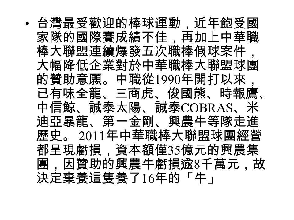 台灣最受歡迎的棒球運動,近年飽受國 家隊的國際賽成績不佳,再加上中華職 棒大聯盟連續爆發五次職棒假球案件, 大幅降低企業對於中華職棒大聯盟球團 的贊助意願。中職從 1990 年開打以來, 已有味全龍、三商虎、俊國熊、時報鷹、 中信鯨、誠泰太陽、誠泰 COBRAS 、米 迪亞暴龍、第一金剛、興農牛等隊走進 歷史。 2011 年中華職棒大聯盟球團經營 都呈現虧損,資本額僅 35 億元的興農集 團,因贊助的興農牛虧損逾 8 千萬元,故 決定棄養這隻養了 16 年的「牛」