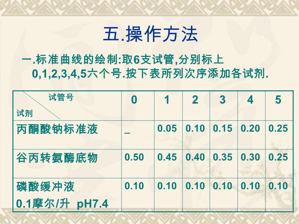 五. 操作方法 一. 标准曲线的绘制 : 取 6 支试管, 分别标上 0,1,2,3,4,5 六个号.