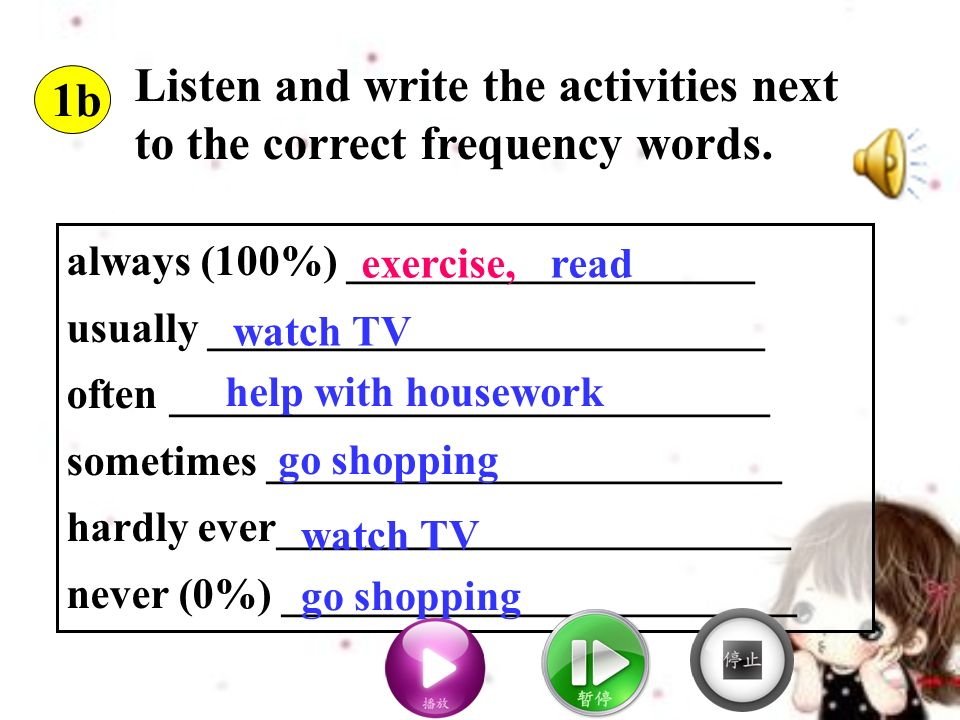 always (100%) ___________________ usually __________________________ often ____________________________ sometimes ________________________ hardly ever________________________ never (0%) ________________________ Listen and write the activities next to the correct frequency words.