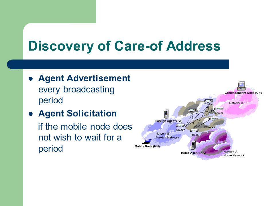 Discovery of Care-of Address Agent Advertisement every broadcasting period Agent Solicitation if the mobile node does not wish to wait for a period