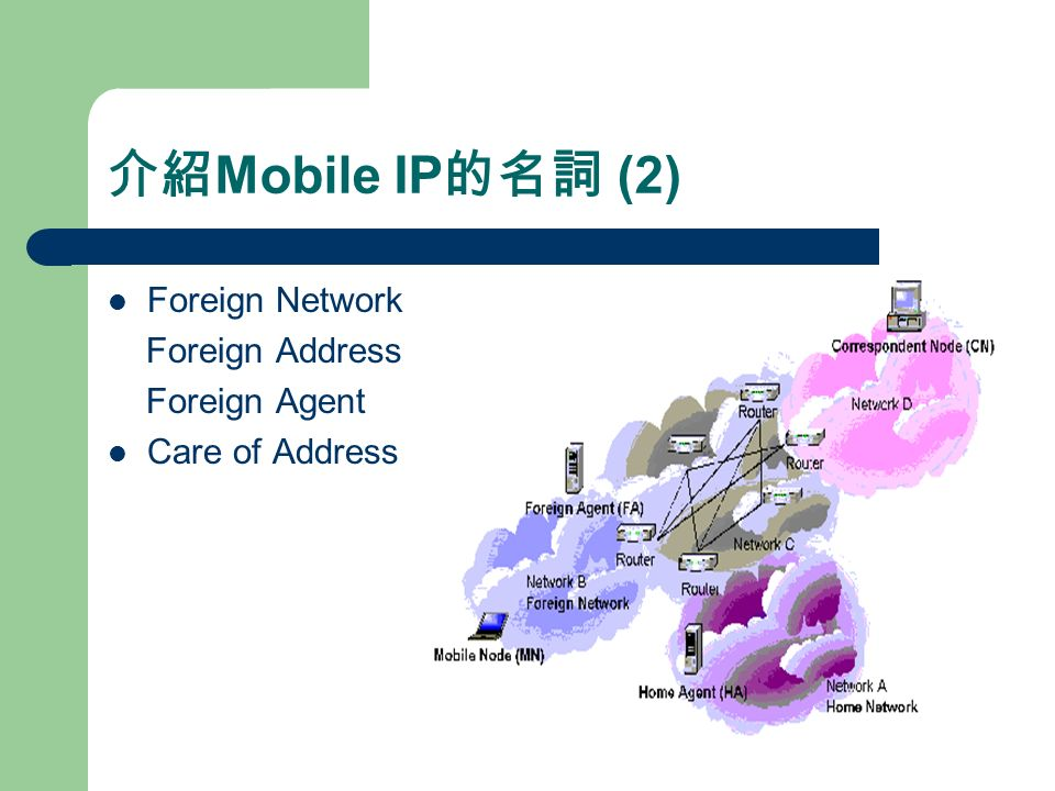 介紹 Mobile IP 的名詞 (2) Foreign Network Foreign Address Foreign Agent Care of Address