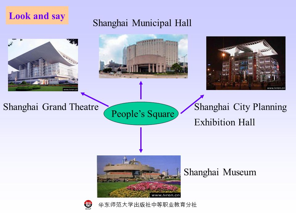 华东师范大学出版社中等职业教育分社 Look and say Shanghai Grand Theatre Shanghai Museum Shanghai City Planning Exhibition Hall People's Square Shanghai Municipal Hall