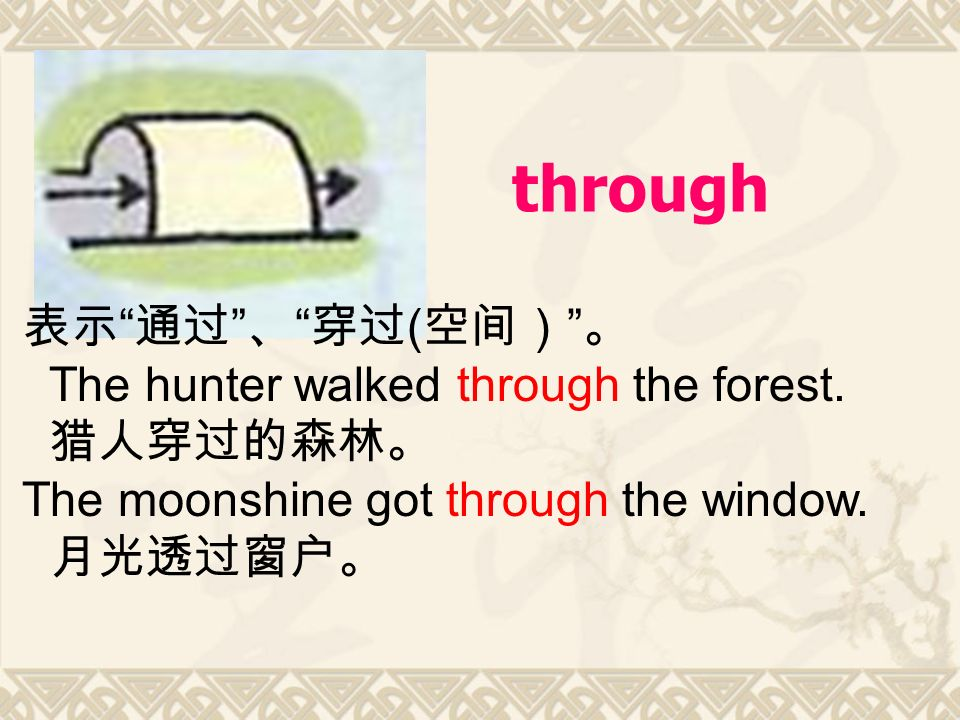 through 表示 通过 、 穿过 ( 空间) 。 The hunter walked through the forest.