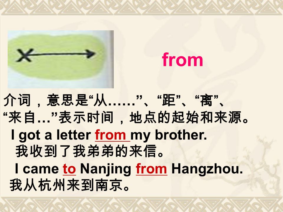 from 介词,意思是 从 …… 、 距 、 离 、 来自 … 表示时间,地点的起始和来源。 I got a letter from my brother.